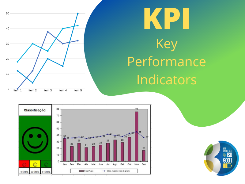 KPI - Indicadores chaves de performance
