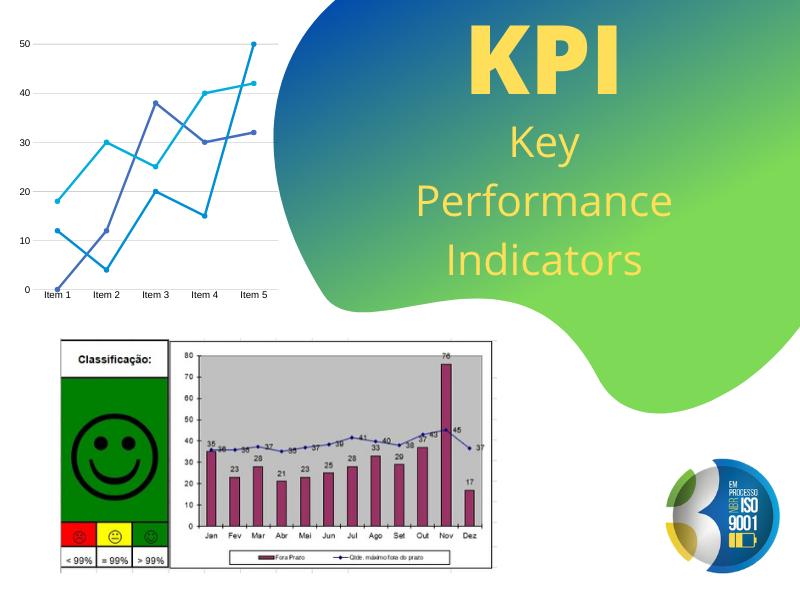 KPI - Indicadores chaves de performance